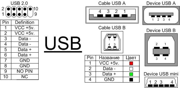 Схема подключения usb к муз центру
